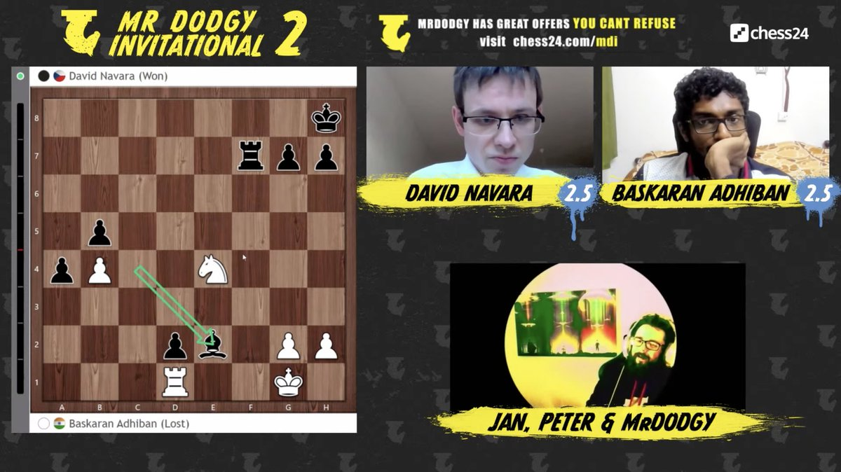 test Twitter Media - After a disastrous start to the match David Navara wins again to take the lead at the halfway stage! https://t.co/Ujg4MTqcEe  #c24live #MDI2 https://t.co/9mmqjfPnIw