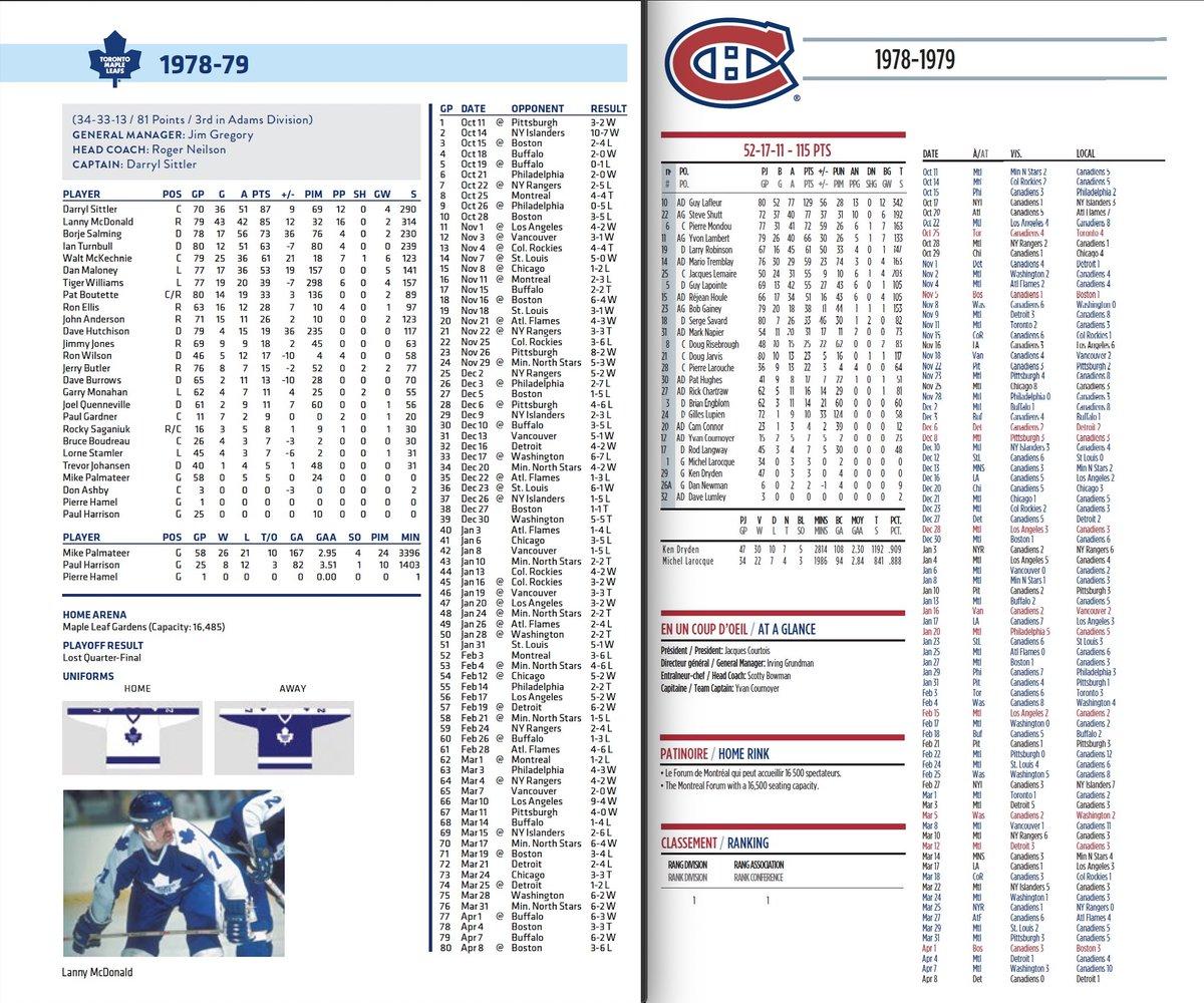 @Dave_Stubbs's photo on Leafs