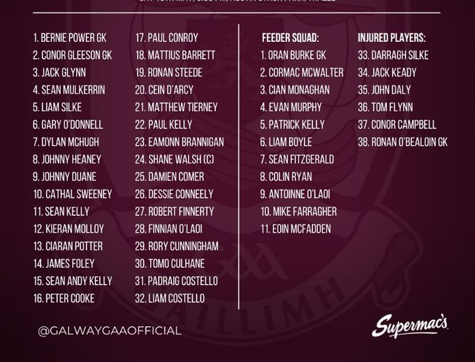 Galway injuries and league squad