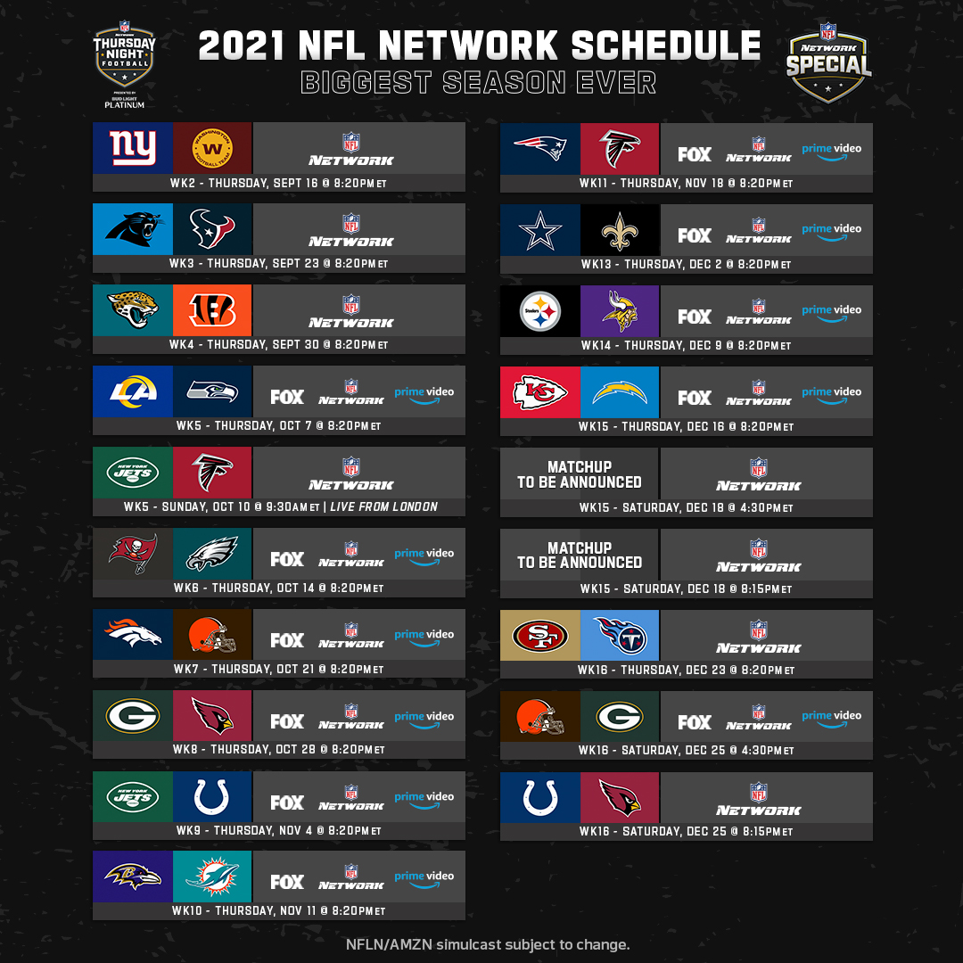 Who Is Playing On Christmas 2021 Nfl Nfl Media On Twitter Here Is The 2021 Nflnetwork Schedule 14 Thursday Night Football Games 10 On Nflonfox Nflnetwork Primevideo 4 Nfln Exclusive Jets Falcons Week 5 In London On Nfln Exclusively Week