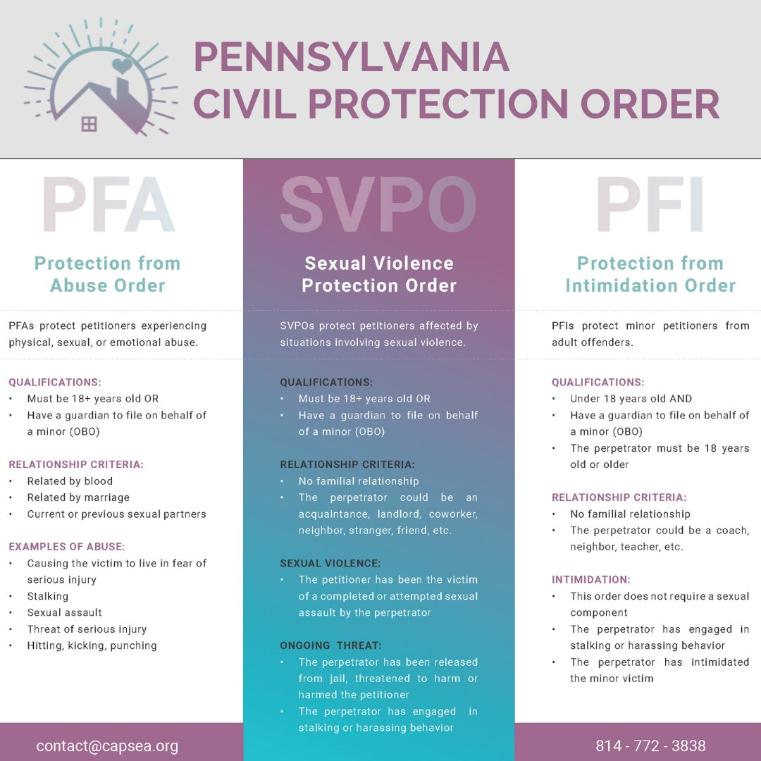 New CAPSEA brochure helps navigate the different qualifications for the PA Civil Protection Orders offered to victims of abuse. https://t.co/nkuODP5umL  #SupportSurvivors #ProtectionFromAbuse #PFA #PFI #SVPO #ProtectVictims #CAPSEAcares #HereForYou #ElkCounty #CameronCounty https://t.co/IsvlSJazpm