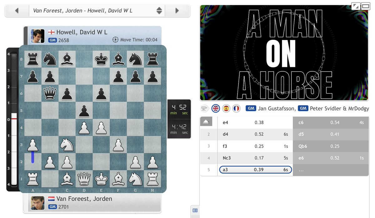 test Twitter Media - And they're off! Van Foreest vs. Howell is live now, with Jan & MrDodgy commentating: https://t.co/EfcT2631m2  #c24live #MDI2 https://t.co/whDwmgHjsZ