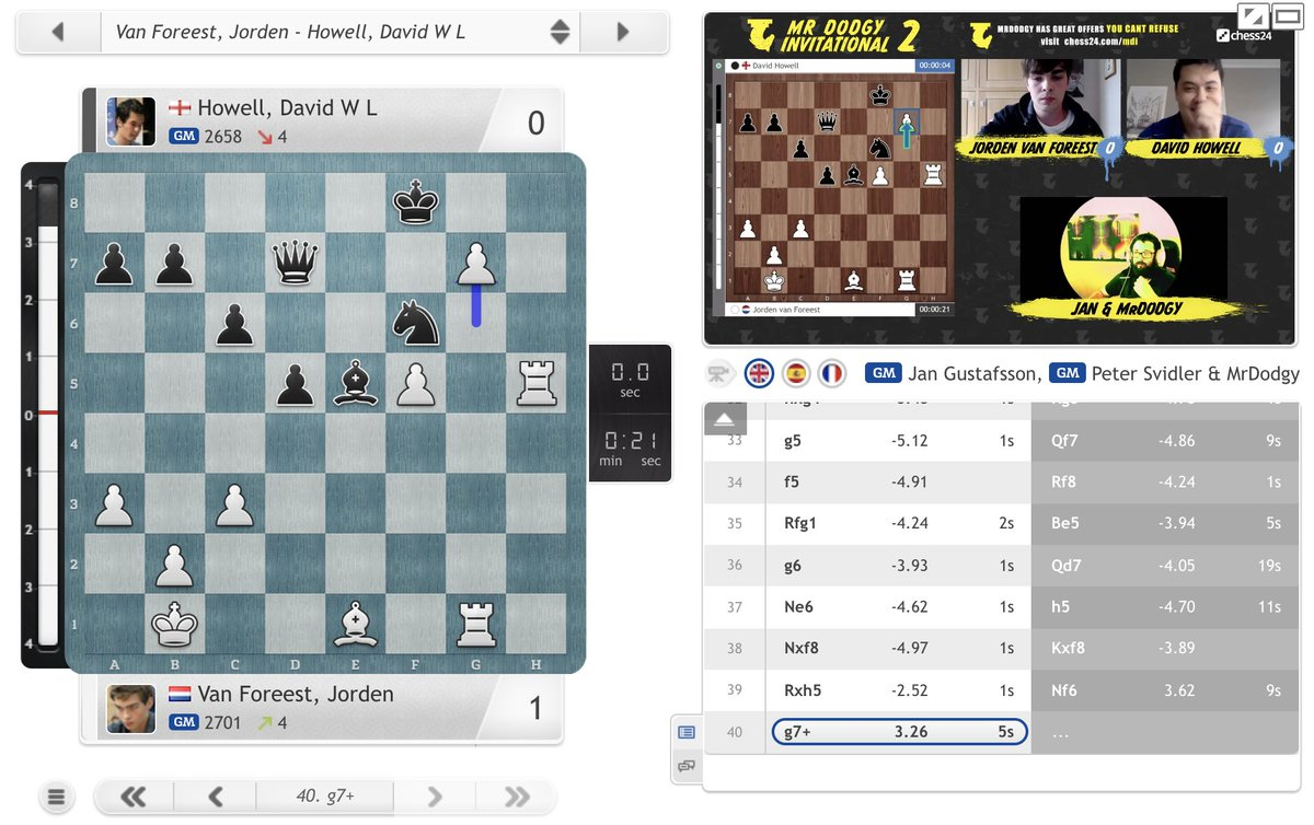 test Twitter Media - Disaster for David, as Jorden comes back from the dead to trick him in the Englishman's time trouble! No increment may be an issue... in other news, Grischuk is up next vs. Jobava! https://t.co/EfcT2631m2  #c24live #MDI2 https://t.co/zEdZ6uiA7j