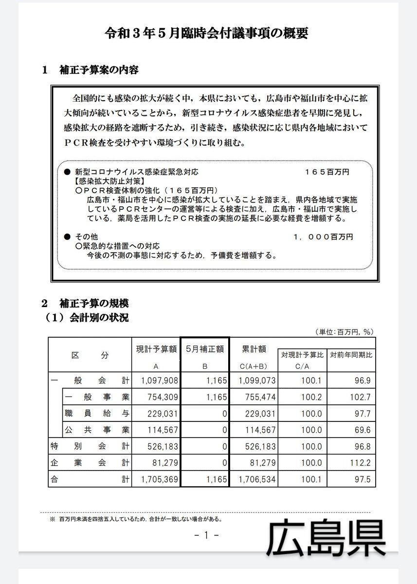 岡山 県立 高校 倍率 2021 山陽 新聞