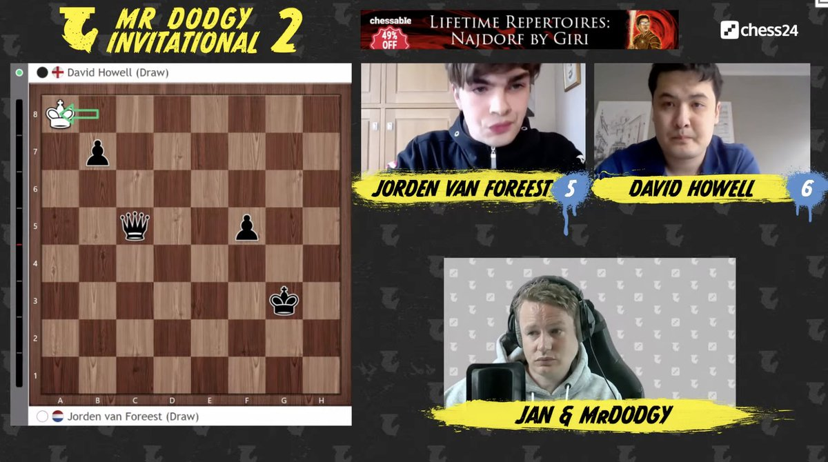 test Twitter Media - A crazy time scramble end to the penultimate blitz game, with the draw leaving David a draw away from victory, while if Jorden wins we'll have Armageddon! https://t.co/rhEaLQGxWy  #c24live #MDI2 https://t.co/noWgpjMTas