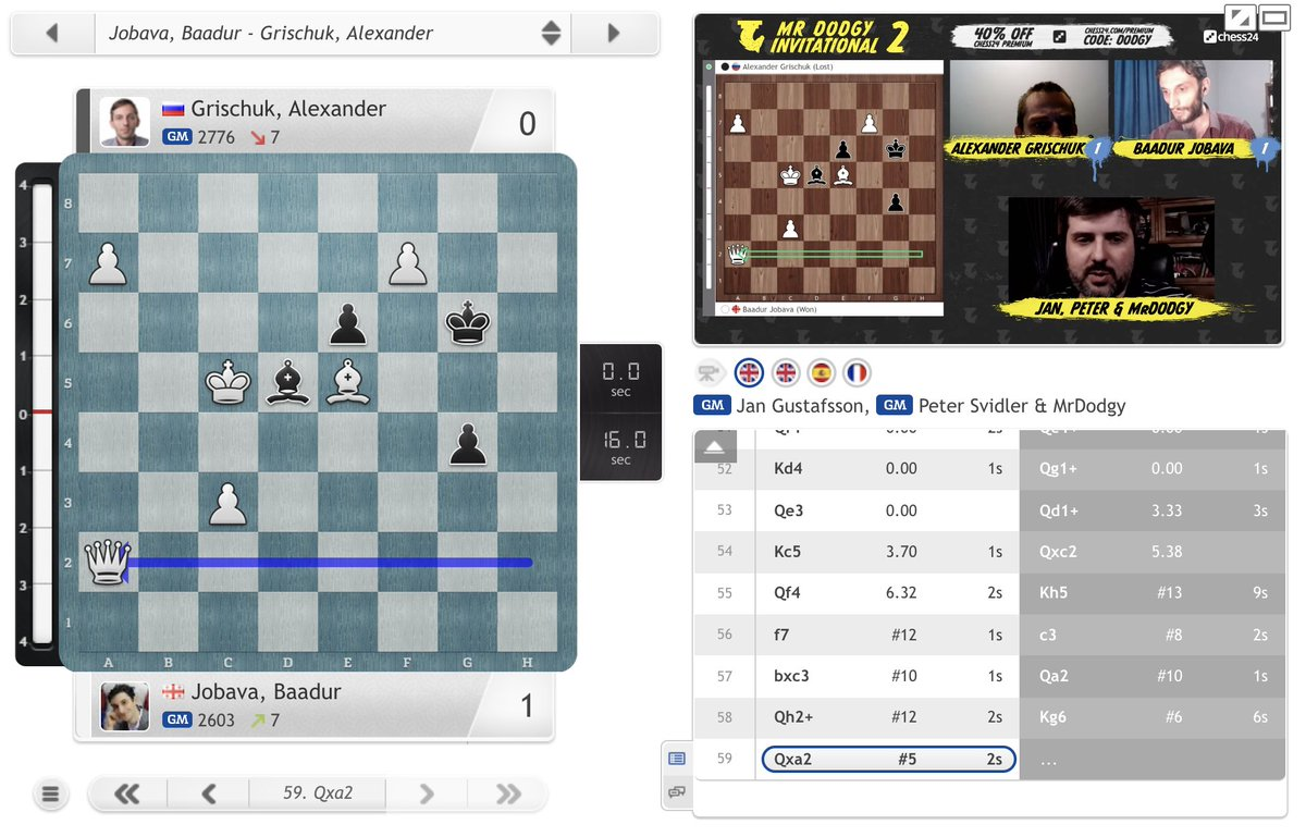 "test Twitter Media - ""We have a fight on our hands!"" (Svidler) Jobava hits back to level the score at 1:1: https://t.co/3r4EQMwUUb  #c24live #MDI2 https://t.co/Bhj6YmRrMQ"