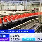 実は日本はエコ先進国だった!?ペットボトルのリサイクルの率