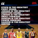 Image for the Tweet beginning: #NBA: Do you agree with