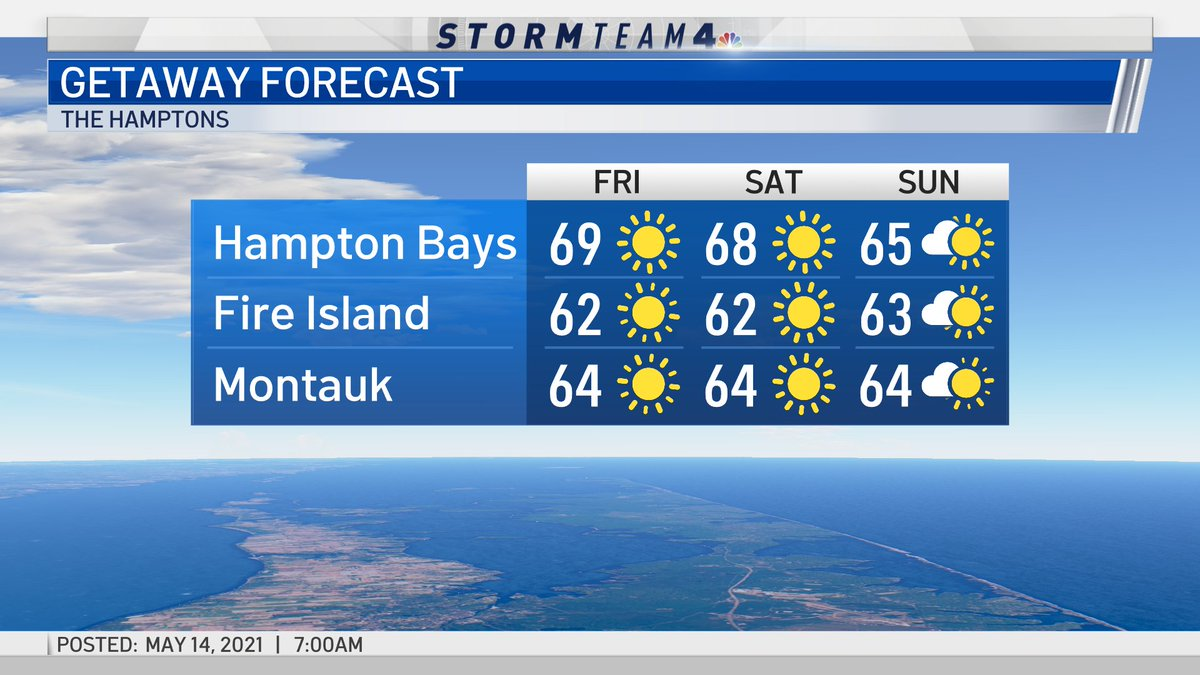 Heading to the Hamptons this weekend? Or the Hudson Valley? Here's what to expect during your stay: #weekend #getaway #forecast #NBC4NY