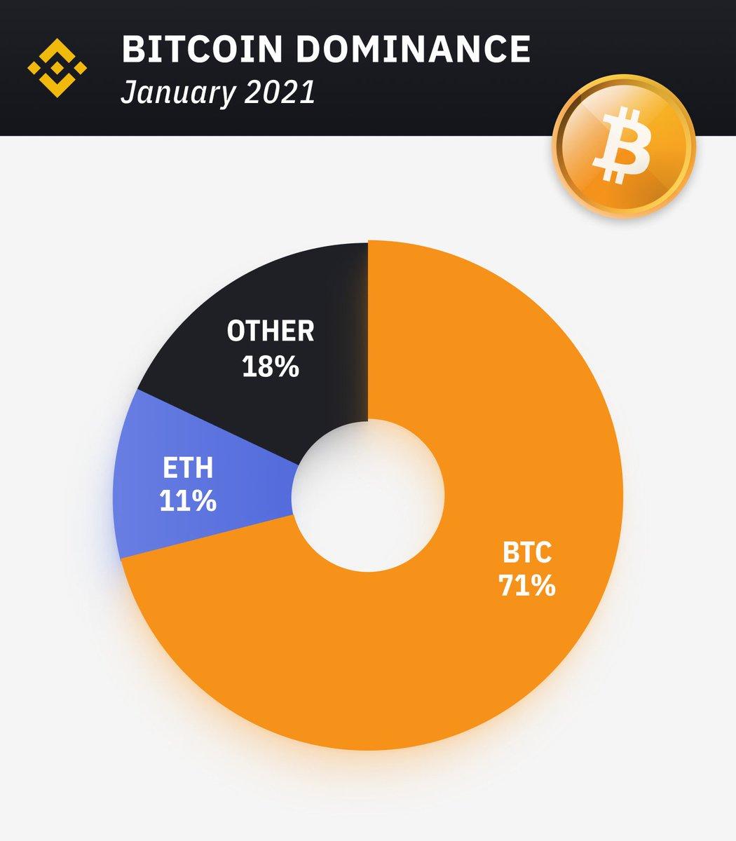 sean quinn bitcoin trading știri live bitcoin