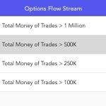 Image for the Tweet beginning: #Options Flow Stream Update $AAPL