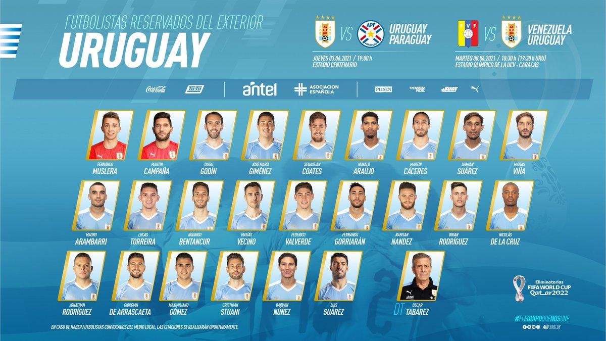 🇺🇾#Eliminatorias 🇶🇦#Qatar2022  2⃣4⃣ futbolistas reservados del exterior para los próximos partidos ante Paraguay y Venezuela.  7ª Fecha ➡️ 🇺🇾🆚🇵🇾 3/6 - 19:00 h 8ª Fecha ➡️ 🇻🇪🆚🇺🇾 8/6 - 18:30 h (19:30 h Uy)  🔗 https://t.co/y9mtoCdhzt https://t.co/FWjvwzr9ah