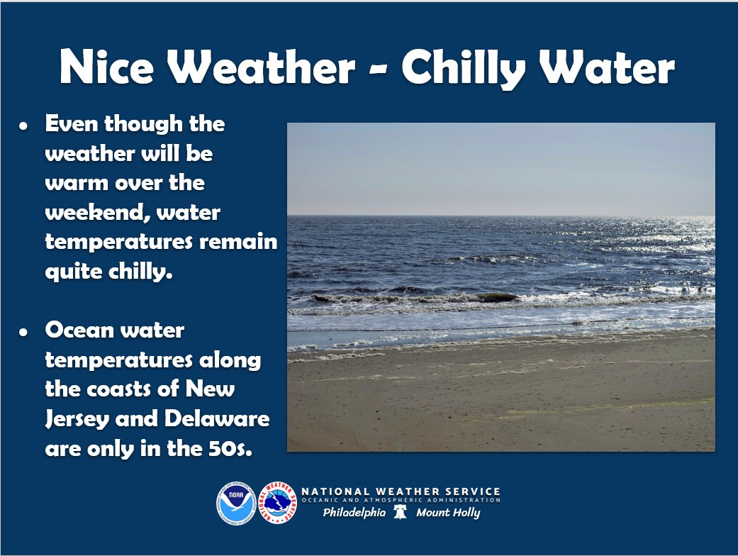 If you are thinking about taking a small watercraft out this weekend, such as a kayak or canoe, be sure to consider the water temp.  The ocean along the coasts of NJ and DE remains in the 50s.  The same is true of most lakes and rivers in our area.  #pawx #njwx #dewx #mdwx