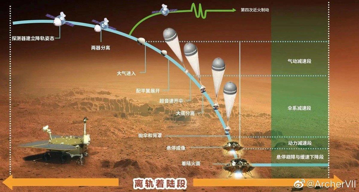 Russian Space Program: News & Discussion #3 - Page 40 E1Y2jwFVEAICmWV?format=jpg&name=medium