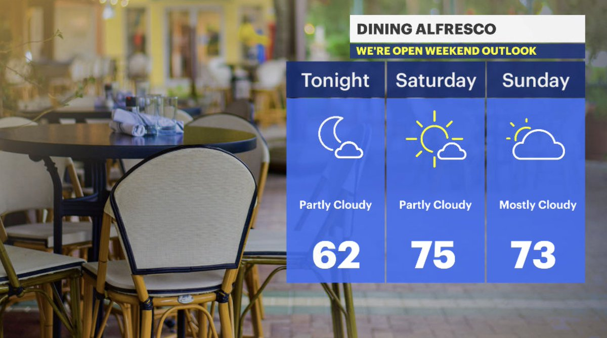 It's looking great to take the date out for a bite to eat tonight. #datenight #fridaynight #NJwx @News12NJ