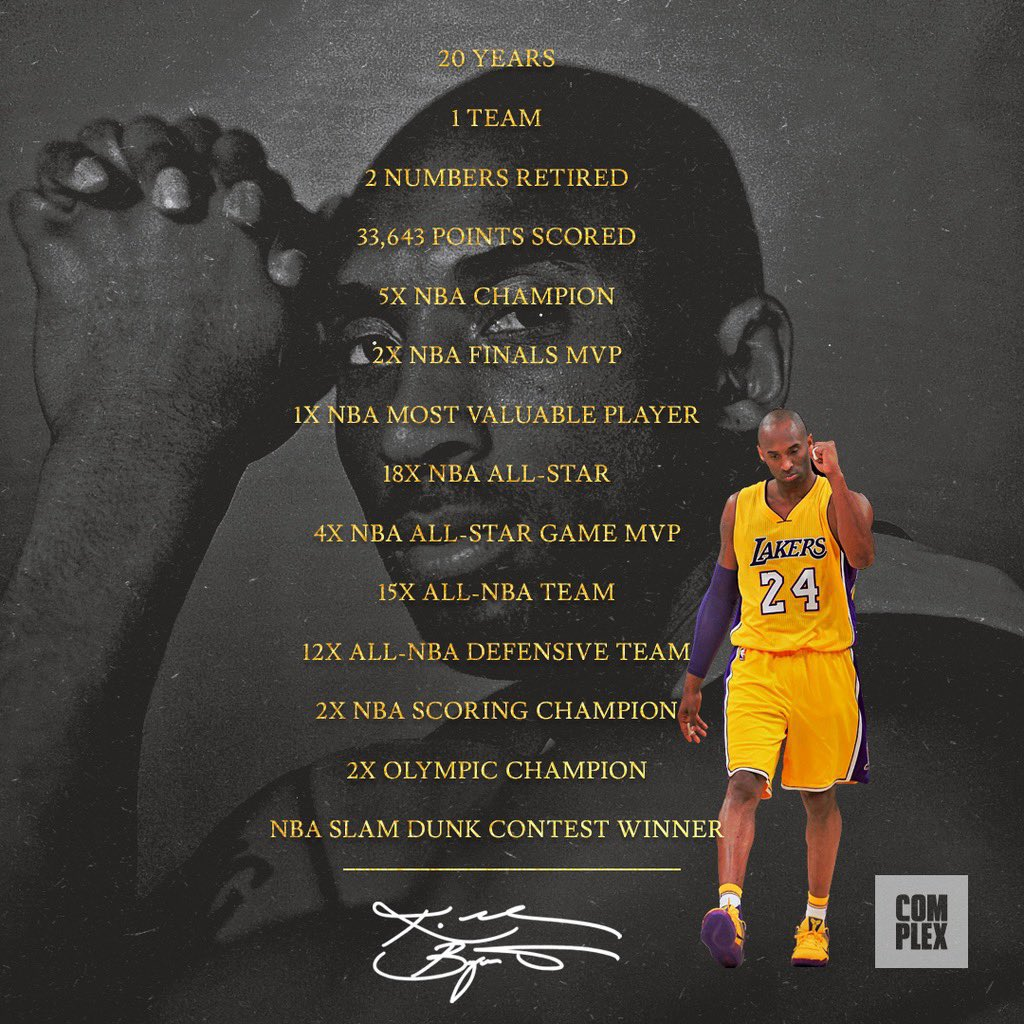 Replying to @ComplexSports: Hall of Famer Kobe Bryant becomes official today.   What a career.