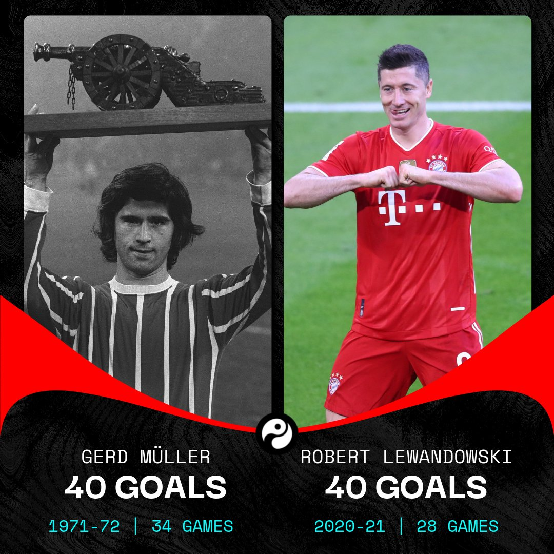 Squawka Football On Twitter Only Two Players Have Scored 40 Goals In A Bundesliga Season Gerd Muller 1971 72 Robert Lewandowski 2020 21 And He S Done It In Six Fewer Games Too Https T Co 6njkuq36cy