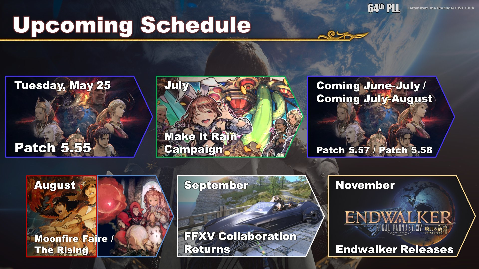 Image lists the upcoming schedule for FFXIV. Patch 5.55 planned for Tuesday, May 25. Make It Rain campaign planned for July. Patch 5.57 coming in June/July. Patch 5.58 coming in July/August. Seasonal events Moonfire Fair and The Rising planned for August. FFXV Collaboration Event returns in September. Endwalker release in November.