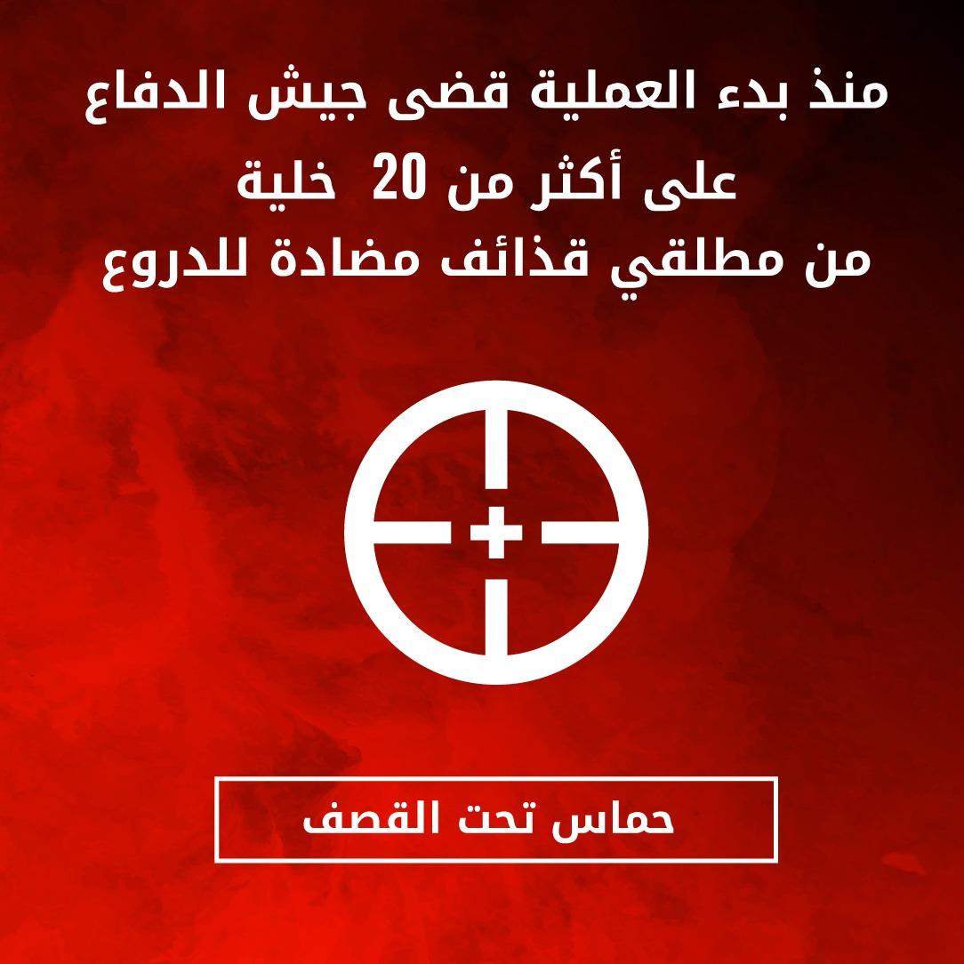 رسالة من فرقة غزة لنشطاء خلايا مطلقي القذائف المضادة للدروع:  الكثير من رفاقكم أصيبوا – لا تحذو…