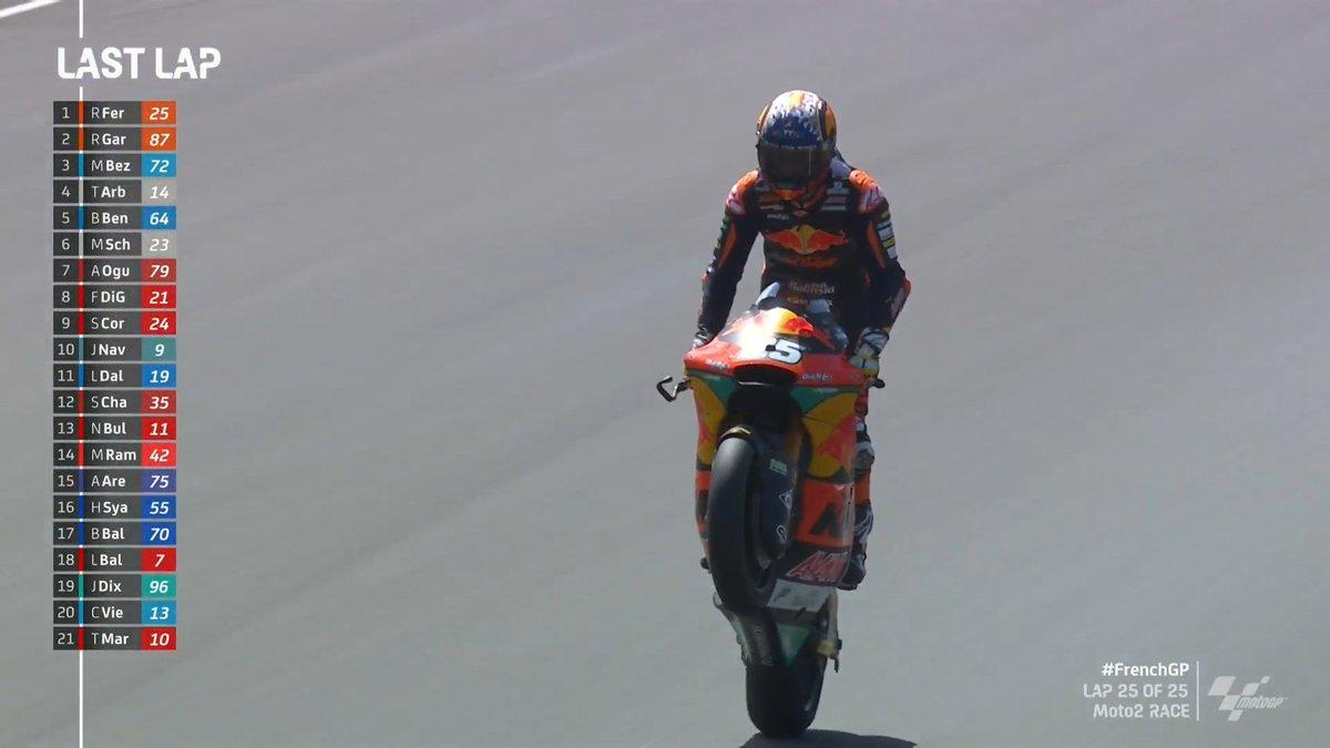 🏁 #Moto2 RACE 🏁  @25RaulFernandez VICTORIOUS in Le Mans! 🏆  #FrenchGP 🇫🇷 https://t.co/X97lNOxgil