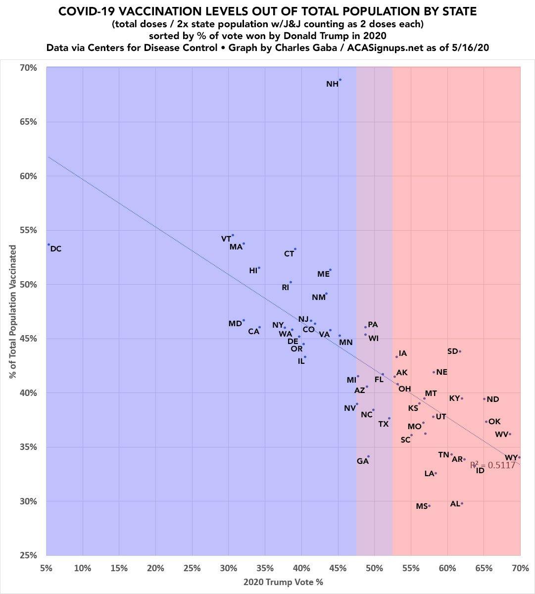 Welp. I figured as much but the visual is pretty striking regardless... https://t.co/J4QTkZuveA