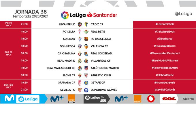 Horarios de la jornada 38 en LaLiga Santander.