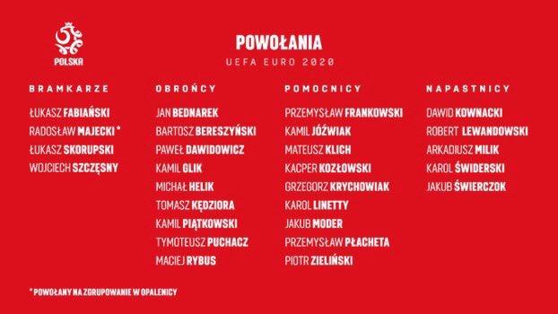 رسميًا   قائمة المنتخب البولندي  لبطولة يورو