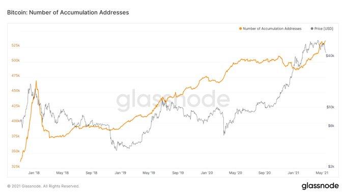 posizioni chiosco bitcoin jafx bitcoin di trading