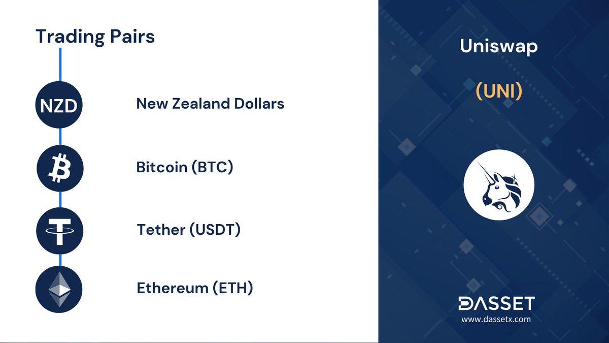 bitcoin la nz trading bitcoin rugi
