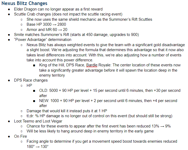 Nexus Blitz Changes