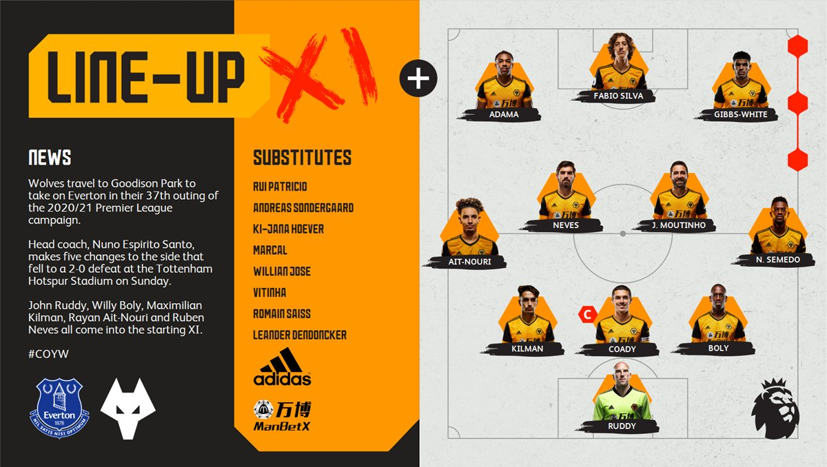 Here's how Wolves line-up for this evening's @premierleague fixture against @Everton. #EVEWOL   🐺📋 https://t.co/ZHD30BiTRa