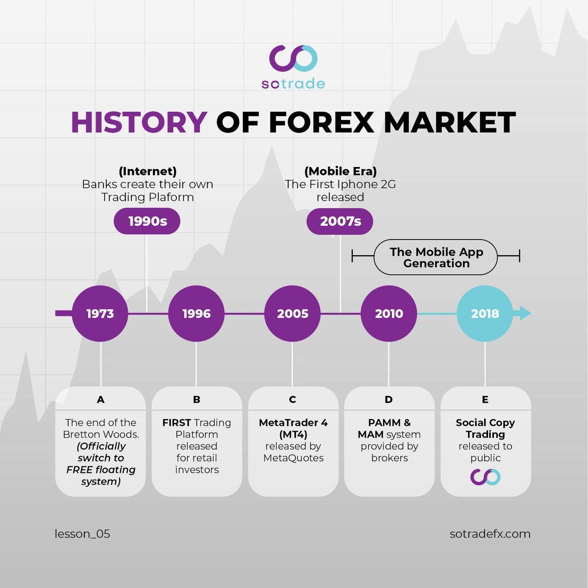 Határidős piac