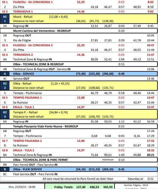 WRC: Rally d'Italia - Sardegna [3-6 Junio] - Página 2 E2-4RxaXMAcxVl5?format=jpg&name=small