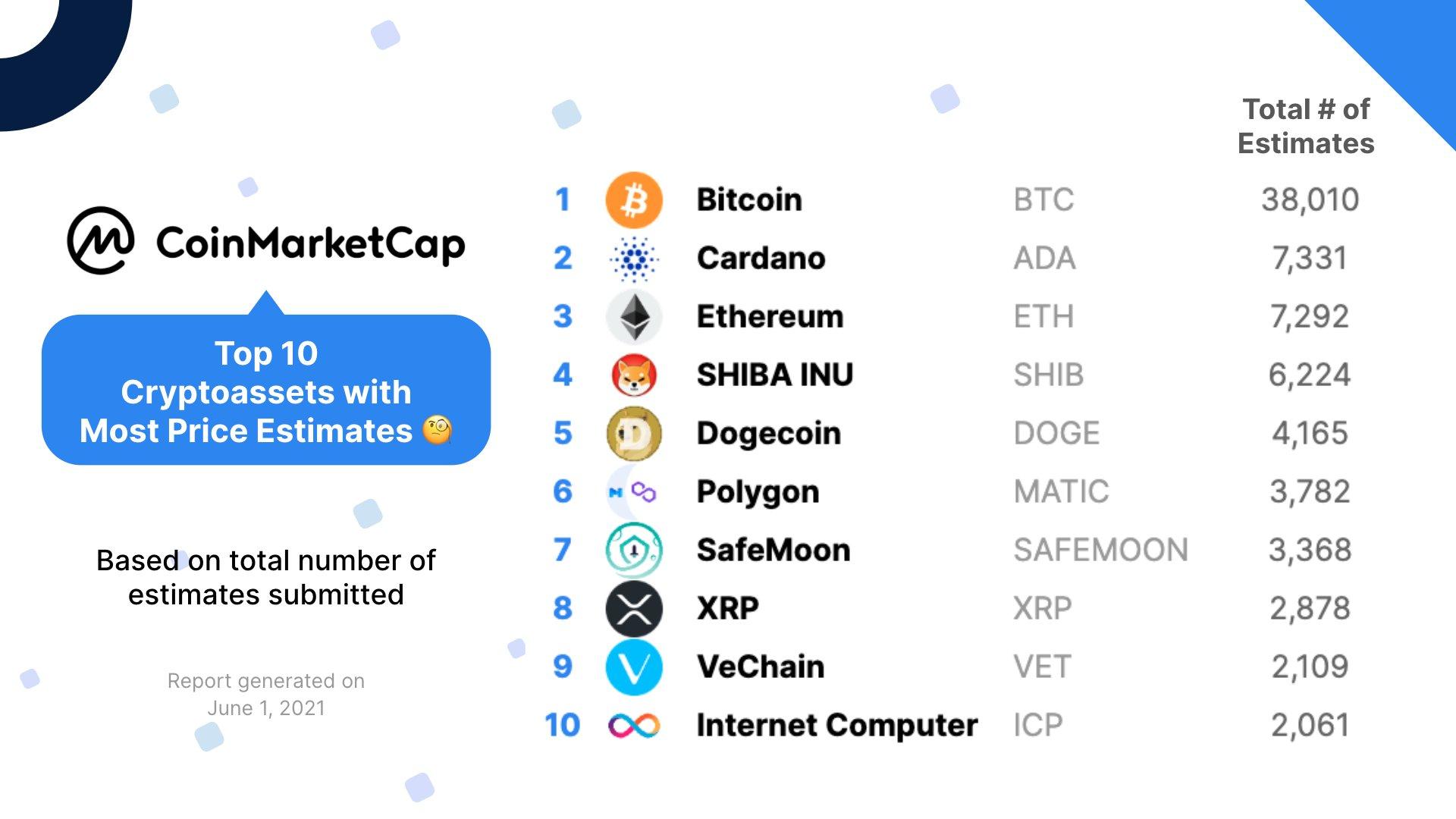 ada btc coinmarketcap