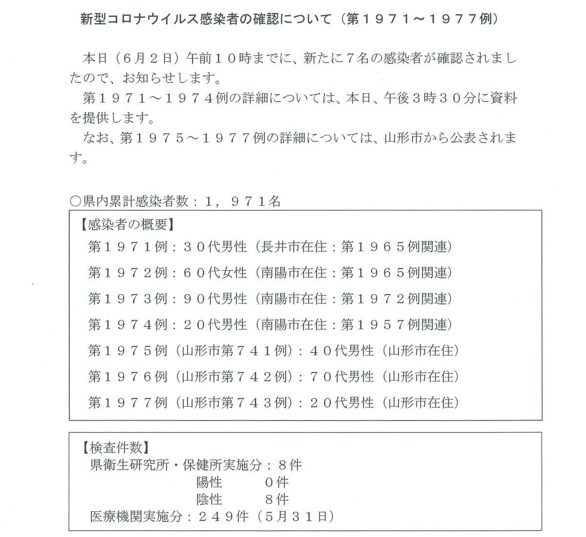 県 コロナ ウイルス twitter 山形