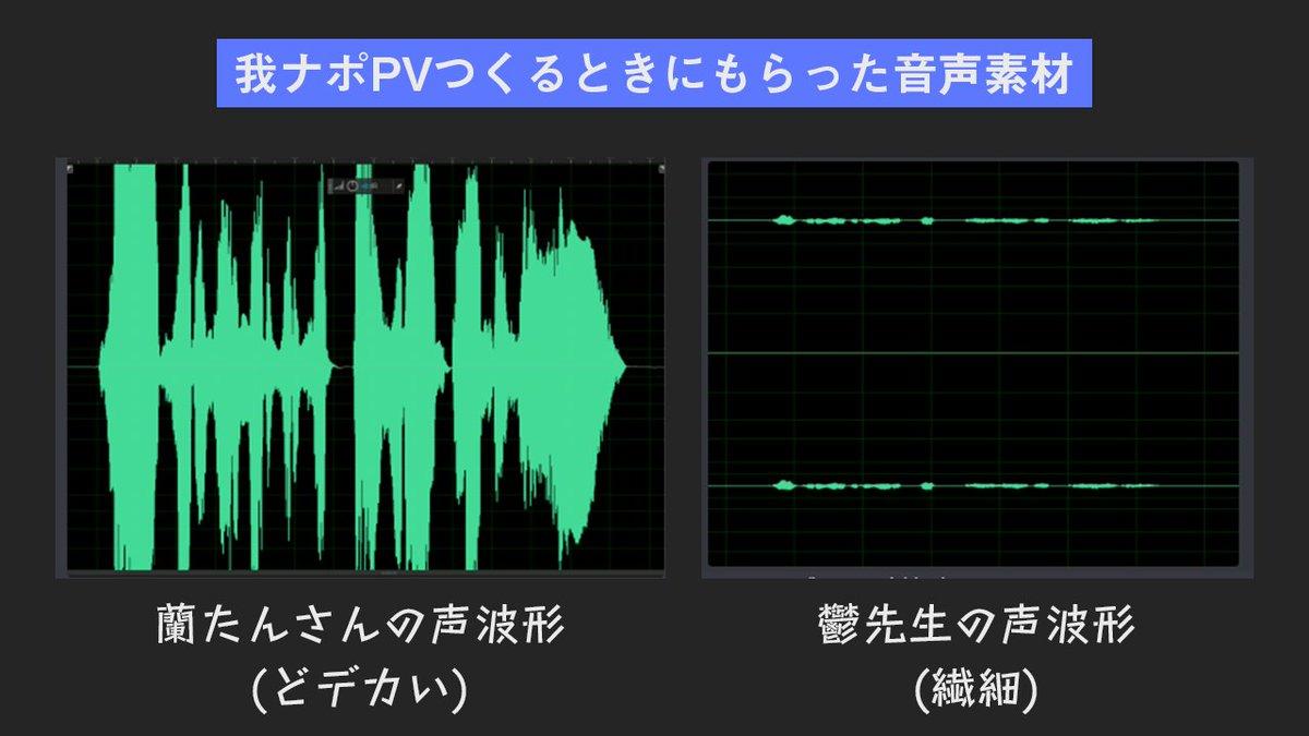 #我ナポの夏 PV作るときにもらった音声素材の波形(音量のデカさ)の差がえぐくて笑っちゃった裏話