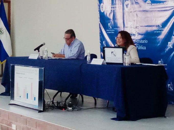 Encuesta UCA: salvadoreños piden diálogo y derecho a la crítica contra el gobierno