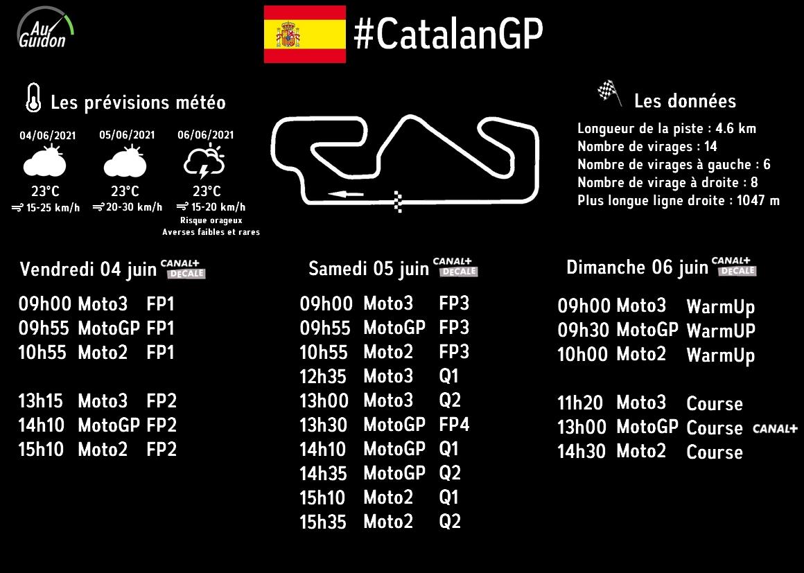 Moto GP 2021 - Page 17 E29IQBBXMAEzawq?format=jpg&name=medium