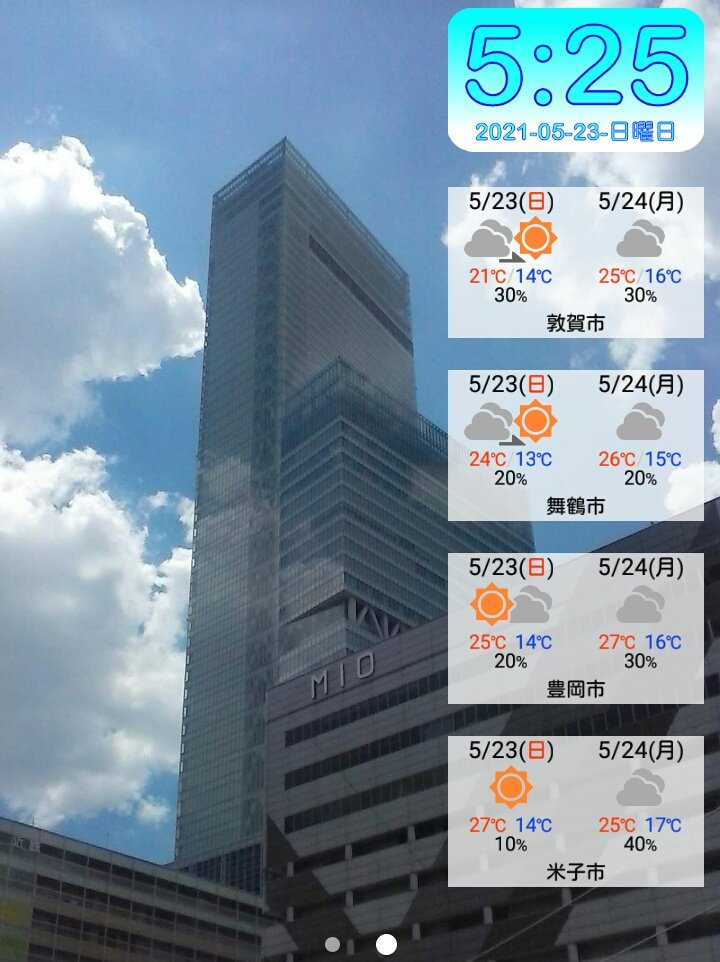 福井 県 敦賀 市 天気