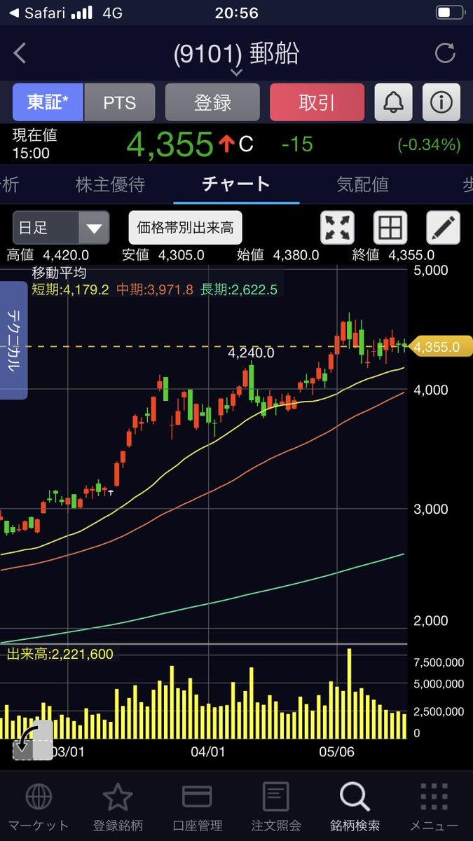 三井 金属 鉱業 株価