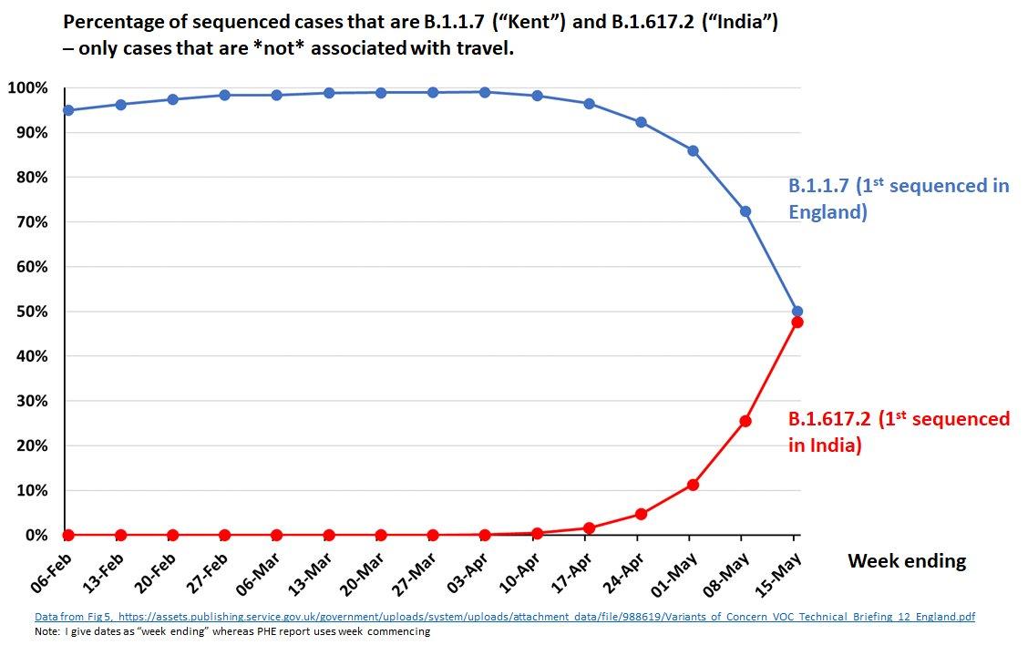 Le coronavirus COVID-19 - Infos, évolution et conséquences - Page 10 E2GoXkmWQAYmChW?format=jpg&name=medium