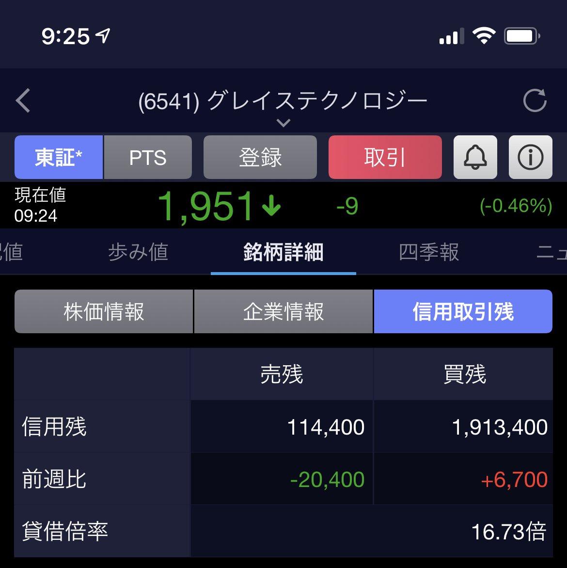 Pts 富士 フィルム 「アビガン見送り」で急落も 富士フイルムHDの株価「乱高下」の背景:
