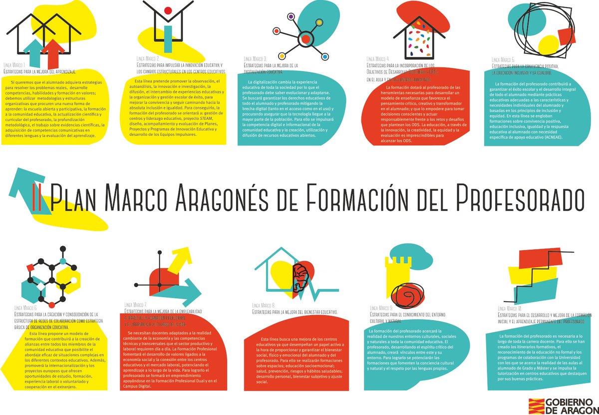 F. Prof. Aragón (@dgafprofesorado)   Twitter