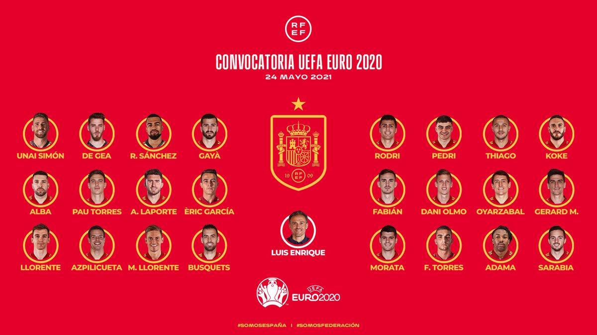 [HILO ÚNICO] Eurocopa 2020 (11 de junio y el 11 de julio de 2021) E2JVu3fXEAAKiKE?format=jpg