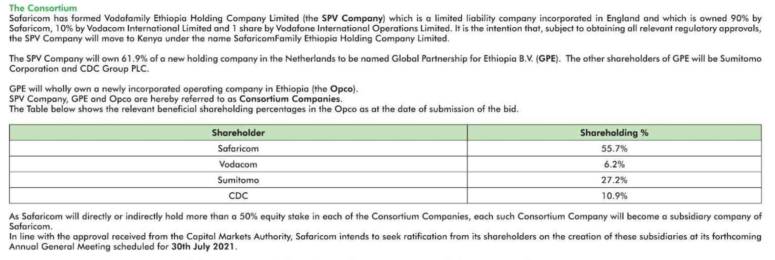 Safaricom Consortium to Start Ethiopia Operations in 2022