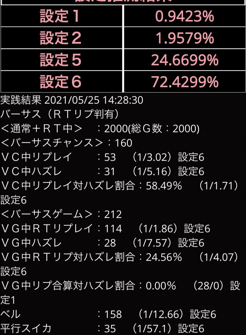 Rt 判別 バーサス リプ 小役確率:バーサス