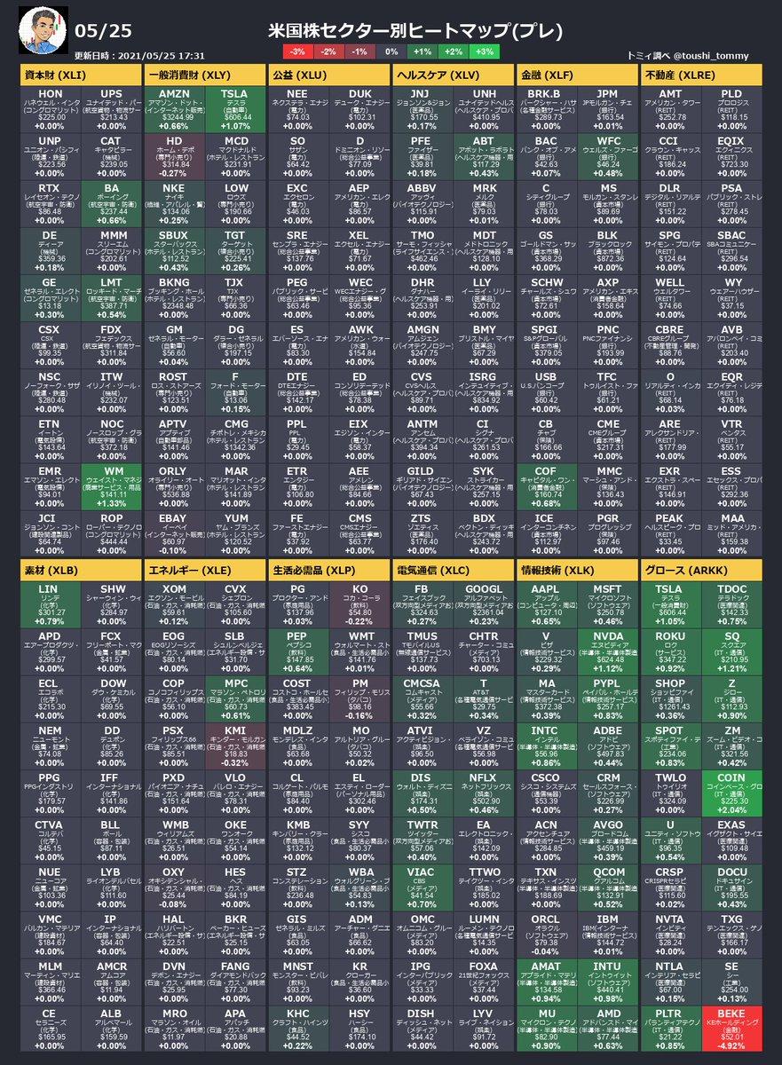 アゴラ 株価
