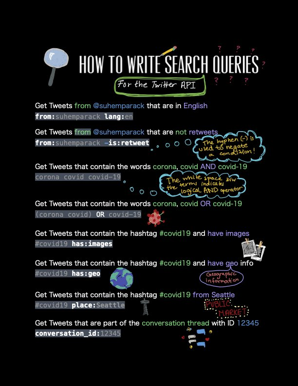 Please share with students and anyone getting started with the #TwitterAPI v2 for research projects 📚📊  My 'cheatsheet' for writing search queries to get Twitter data using the API 🔎  Covers some basic examples and common operators https://t.co/XYXfAfbquK