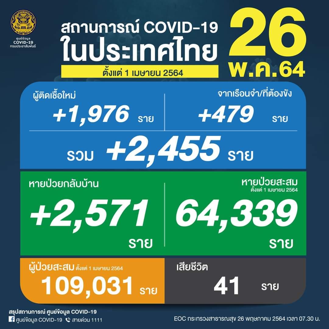 ร กสน กแต ไม ผ กพ น W Thailand Твиттер