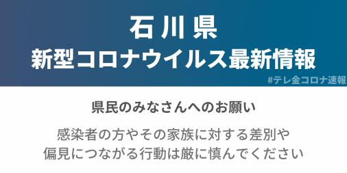 県 速報 石川 コロナ 石川、職場クラスター発生 新たに18人感染、航空高石川は累計119人に|新型コロナ|石川のニュース|北國新聞